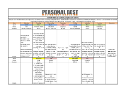 weight loss planner template lose weight pills amazon fitness training plan template weight this template below is a sample that could give ideas on how to make your own training plan