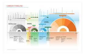 Resume Timeline Template Career Timeline Template Aj Seven Staged Icons Timeline 0115