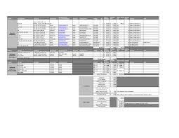 Home Design Software Bill Of Materials What U0027s A Bom Octopart Blog