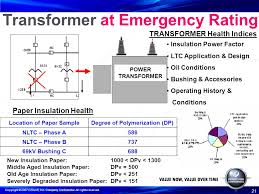 asset optimization and condition based maintenance ppt download