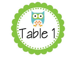 themed table numbers table number signs owl theme by rowdy in room 300 tpt