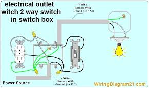wiring light switch from outlet wiring diagram byblank