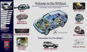 mercedes repair manuals intro m class usa w163 service workshop manual and other manuals