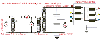 insulation dielectric test of transformer electrical4u