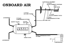 pin relay wiring diagram horn with simple pictures 4 diagrams