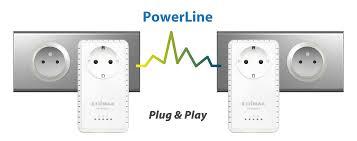edimax powerline av600 av600 gigabit powerline adapter kit