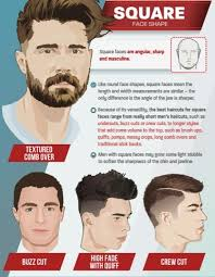 angular chin best hairstyles top 6 best men s haircuts by face shape infographic humble rich