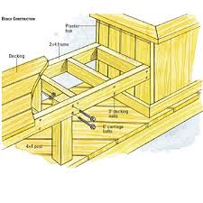 how to build deck bench seating benches with planters living rooms house beautiful