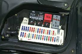 volvo 850 fuse panel wiring diagram simonand