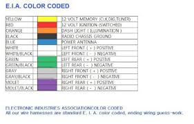 pioneer radio wiring diagram colors diagram wiring diagrams for