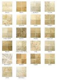 cing kitchen ideas different floor tiles evisu info