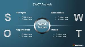 Creative Swot Analysis Powerpoint Template Slidemodel Cool Ppt Designs