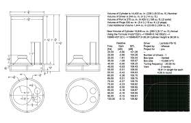 home theater subwoofer plate amplifier comment on my diy sub design diyaudio