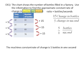 How To Find The Rate Of Change In A Table Constant Rate Of Change Time Sec Number Of Bottles Ex1 The