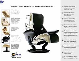 sofa repair parts ekornes stressless recliner and sofa warranty information