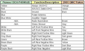 diagrams 457274 pioneer deh p4000ub wiring diagram u2013 pioneer deh
