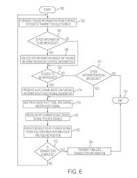 patent us8433441 fuel dispenser having fm transmission