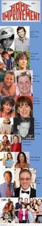 Home Improvement Cast by 208 Best Home Improvement Fun Images On Pinterest Home