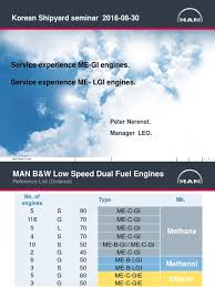 18 service experience me gi engines diesel engine turbocharger