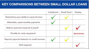 learn more installment loans work