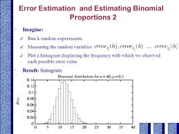 evaluating hypotheses ppt video online download
