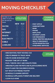 Home Design Checklist by New Home Move In Checklist Home Interiror And Exteriro Design