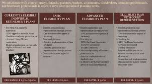 Probate Spreadsheet Disability And Elder Law Planning San Diego Estate Planning Lawyers