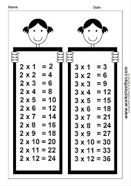 times table chart u2013 2 u0026 3 free printable worksheets u2013 worksheetfun