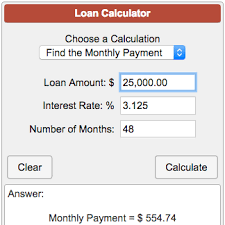 how to calculate monthly loan payments calculators financial loan calculator png