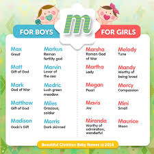51 of baby names given in 2012 started with a m s croatian
