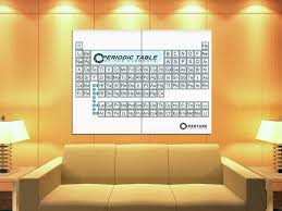 Science Is Awesome Periodic Table Of Elements Eva Shower Curtain 103 Best Chemestry My Love Images On Pinterest Gym Science And