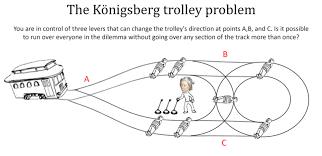 Memes Problem - trolley problem memes facebook
