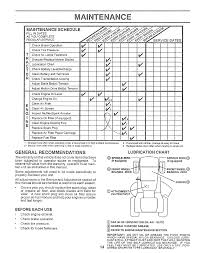page 14 of craftsman lawn mower 917 25552 user guide