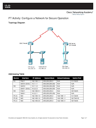 ccna security packet tracer lab manual router computing
