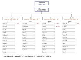 how to organize chart examples hitecauto us