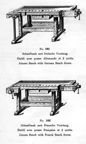 Ideal Woodworking Workbench Height by Rules For Workbenches Popular Woodworking Magazine