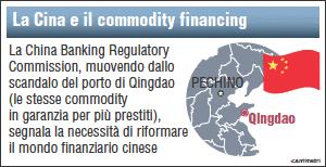 banche cinesi commodity financing borsa italiana