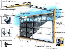 Overhead Garage Doors Calgary Overhead Garage Door Parts Garage Door Insulation Overhead Garage