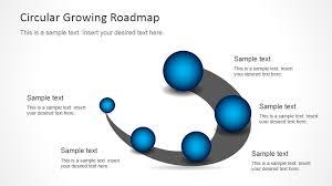 circular growing roadmap powerpoint template slidemodel
