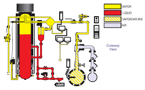 pam u0026 pamw vaporizers air mixers meeder equipment