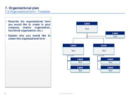 management business plan