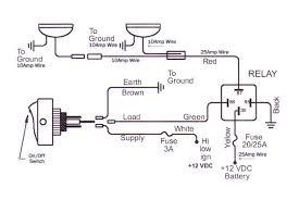 citroen relay rear light wiring diagram citroen wiring diagrams