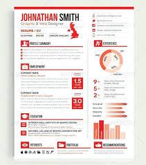 resume template indesign resume template indesign creative resume template simple resume
