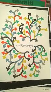 olivetti poster of the day giovanni pintori for the tetractys