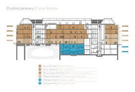plac zamkowy business with heritage senatorska investment sp