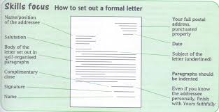 Difference Between Application And Resume Grammar Clinic The Real Difference Between Formal And Informal