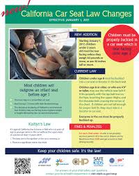 children now required to stay rear facing until at least age 2