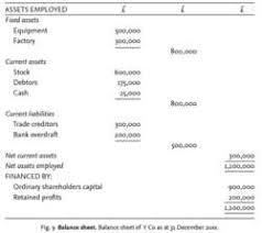 Consolidated Balance Sheet Template Balance Sheet Financial Definition Of Balance Sheet