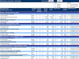 Supplier Scorecard Template Excel Call Center Scorecard
