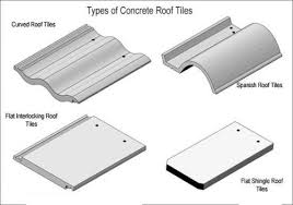 Concrete Tile Roof Repair Types Of Roof Tiles South East Melbourne Roof Repairs